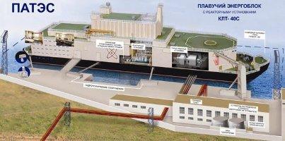Плавучий энергоблок КЛТ-40С