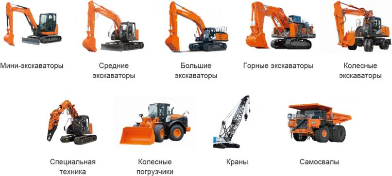 Hitachi Construction Machinery products