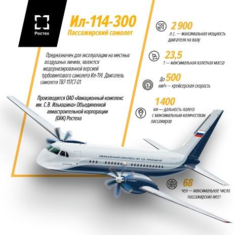 Параметры Ил-114-300